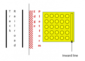 Fig.3 Warning block with inline picture.